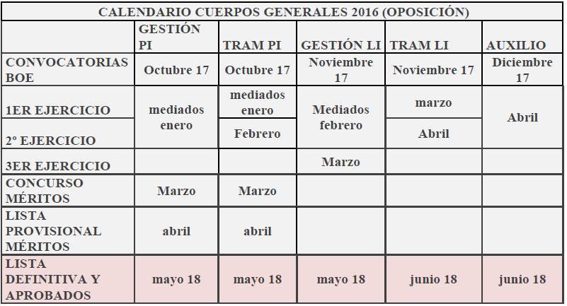 Bases definitivas y nuevo calendario